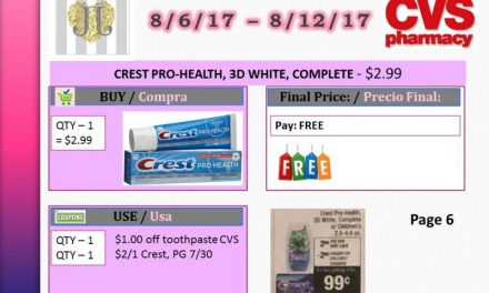 CVS: Crest Toothpaste as low as FREE (starting 8/6/17)