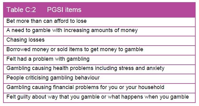 Financial spread betting addiction hotline 7870 2gd5t oc bitcoins