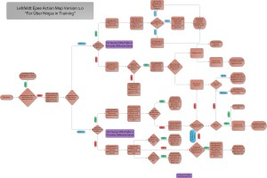 Lehfeldt Action Map_Version 1.0