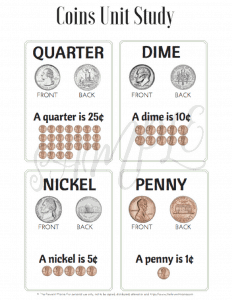 The Fervent Mama: Elementary Coins Activity Pack- This 11-page Elementary Coin Activities Printable Pack is perfect for introducing coins to the beginner! We've included all kinds of coin activities perfect for your beginner/elementary age student; beginners intro to coins, coin names tracing paper, coin recognition, matching, and memory games too! All pages (except color by coin) have full-color, life-like, images of coins to ensure you're teaching with the right understanding!
