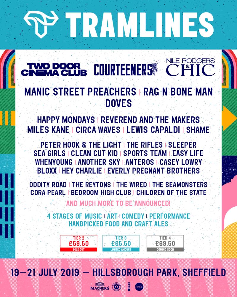 Tramlines 2019 line-up poster