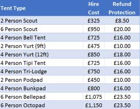 Glastonbury 2020 Sticklinch price list
