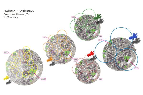 Distribution circles for Houston, TX image: Danielle Bilot