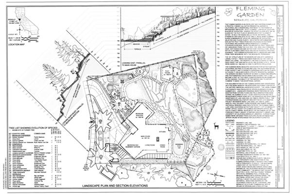 Fleming Garden, HALS CA-43, Berkeley, CA image: Library of Congress, Historic American Buildings Survey/Historic American Engineering Record/Historic American Landscapes Survey Collection