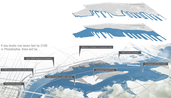"""Referring back to """"The Philadelphia EcoDistrict"""" project, a large focus was addressing sea-level rise in Philadelphia.  image: John Wray"""