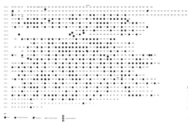 Diagram of tombstone markers, Potter's Field, Alhambra Pioneer Cemetery, Martinez, CA image: UC Berkeley students Annalise Chapa, David Koo, Yang Liu, and Mark Wessels