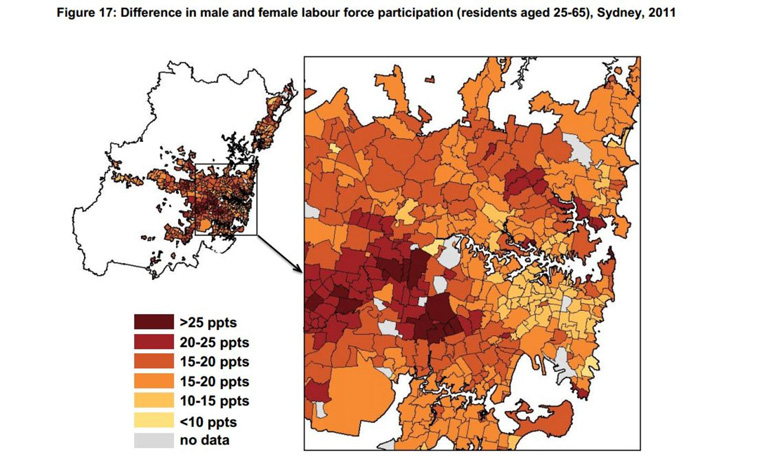 The gap between how many men are in paid work versus women in much greater in some parts of Sydney, especially in the west. Grattan Institute, Who lives where: Sydney Productive Cities: Supplementary Maps, May 2013, CC BY