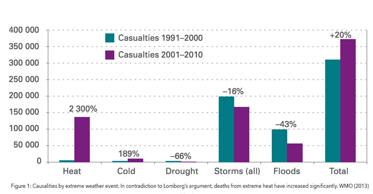 climate-casualties