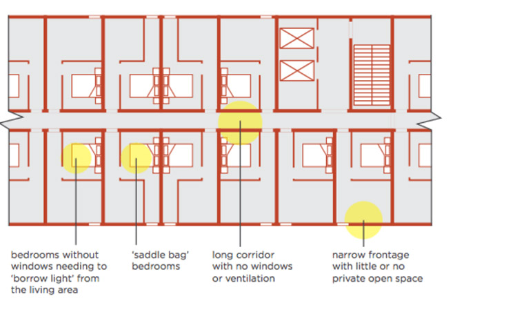 """An example of the features included in a """"poor"""" housing development."""