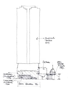 Comparative heights of the proposed and existing buildings to Customs House's north. Author provided