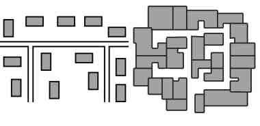 Fig. 1.5. Hot climates: inappropriate (left) and appropriate (right) spatial layouts for settlements. Organic, non-grid layouts provide shade and can be designed to block winds, preventing issues with wind funnelling. Grid layouts borrowed from other climates, and wide spacing of buildings, do not provide shade or wind shelter.