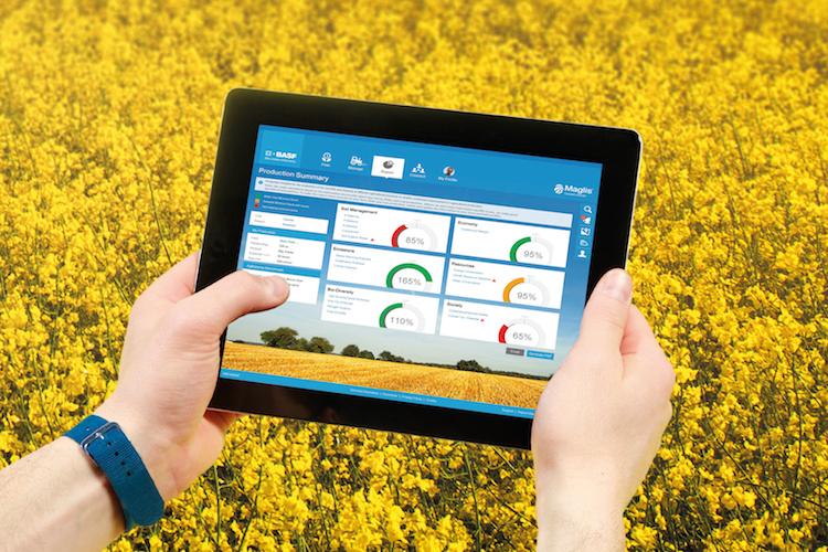 sustainability technology