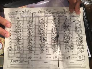 Barthelemy vs. Relikh Scorecard