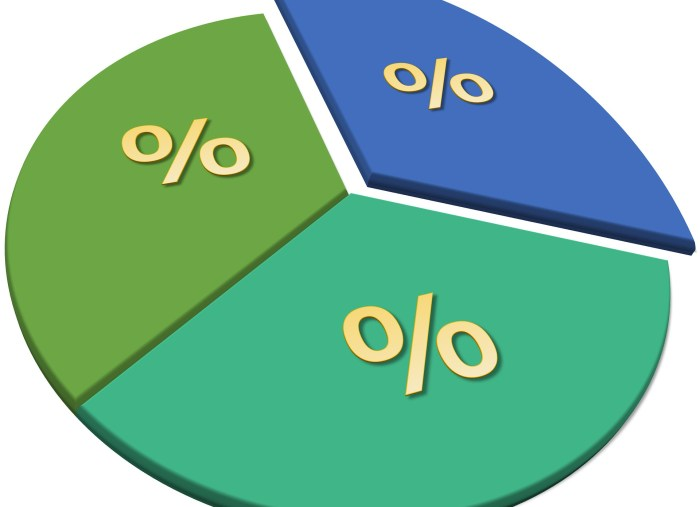 Understanding The 4 Percent Rule