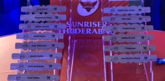 IPL 2018: Sunrisers Hyderabad Season 11 Cricket Team Players list