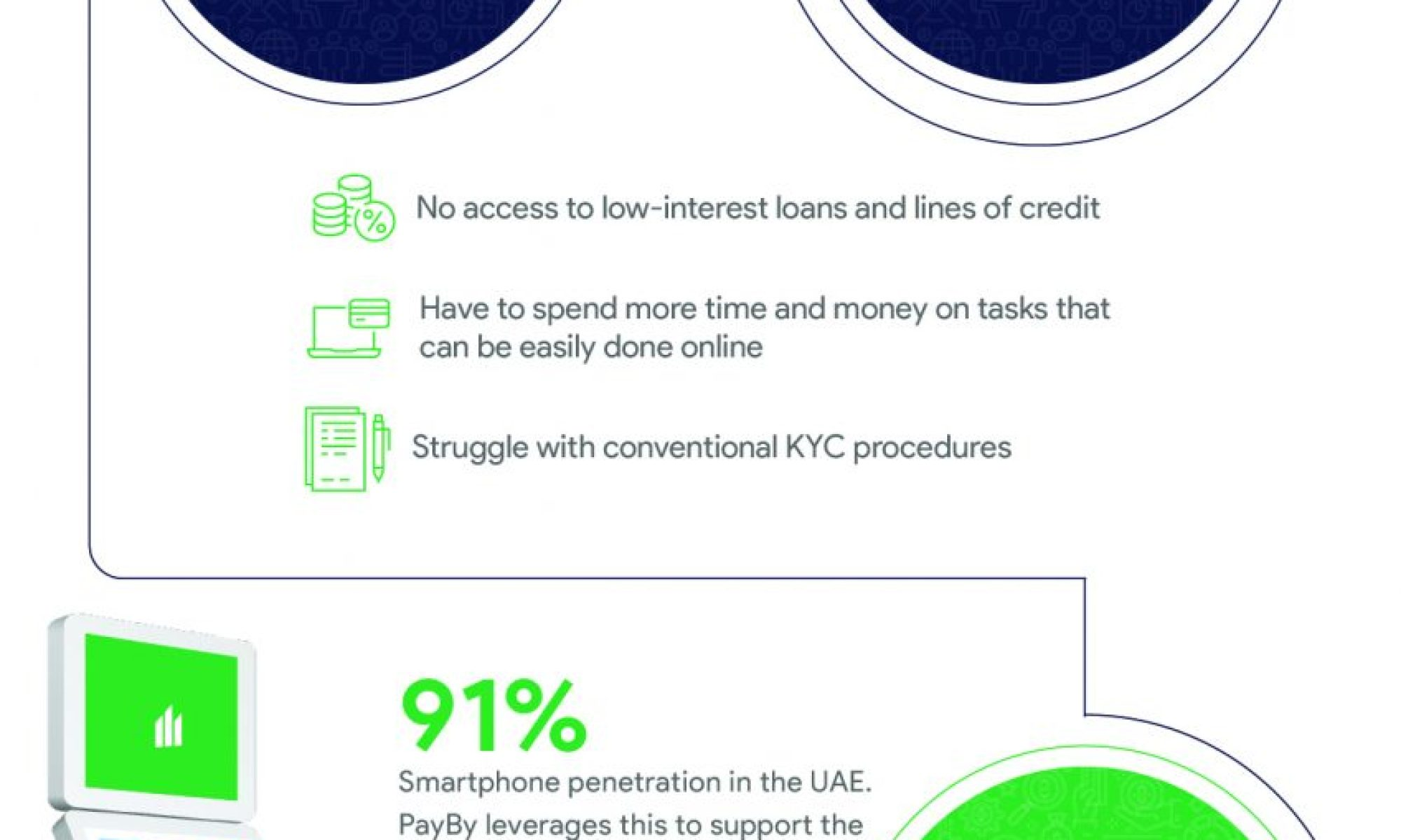 Mobile payment solution provider PayBy serves underbanked with uPay partnership, facilitating greater financial inclusion in the United Arab Emirates