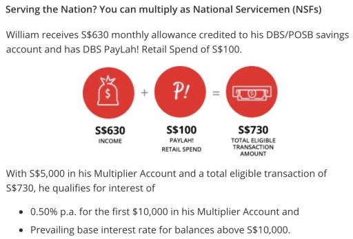 DBS Multiplier NS 2.1