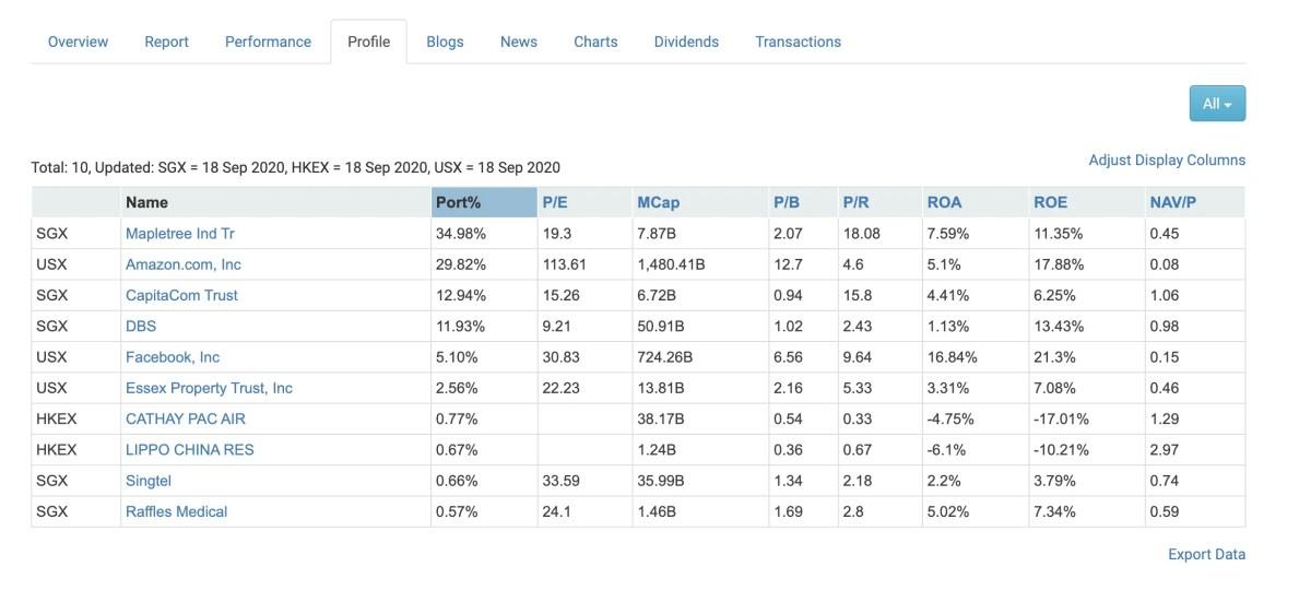 StocksCafe Profile