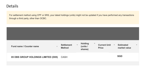 OCBC BCIP Details