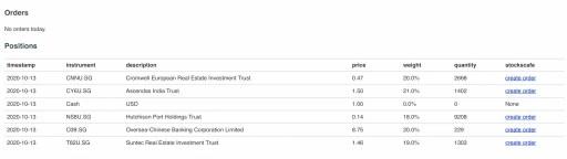 PyInvesting StocksCafe Email