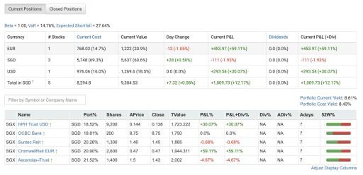 PyInvesting StocksCafe Portfolio Performance