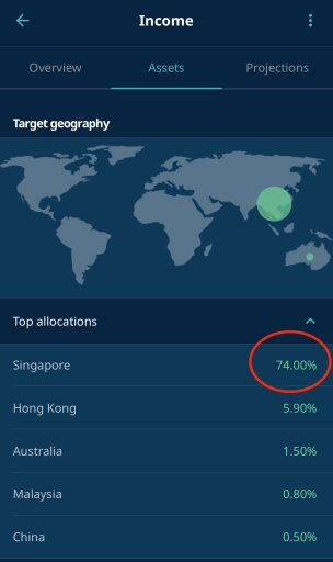 StashAway Income Portfolio Asset Allocation By Geography