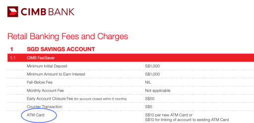 CIMB FastSaver ATM Card Fees