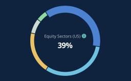 StashAway 36 Risk Index Portfolio Asset Allocation 2