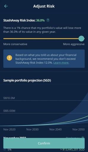 StashAway Highest Risk Index 36