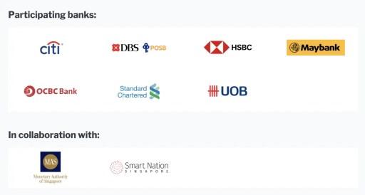 SGFinDex Participating Banks