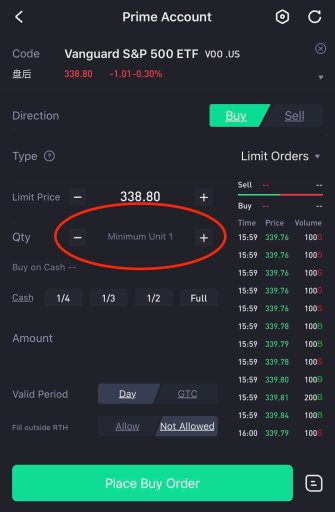 VOO Minimum Amount to Invest