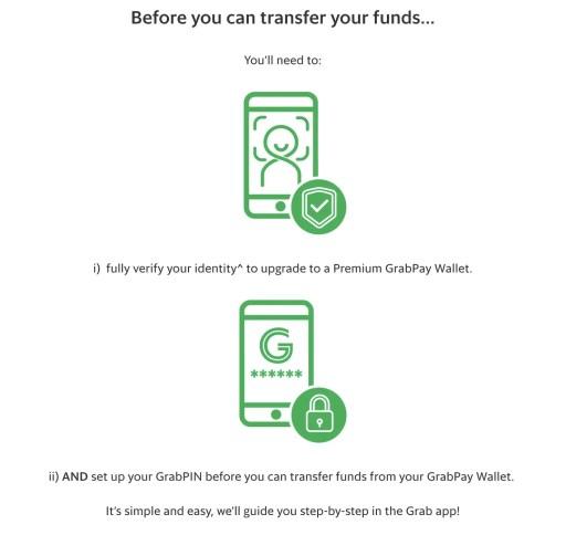 Withdraw Money From GrabPay Verify Identity
