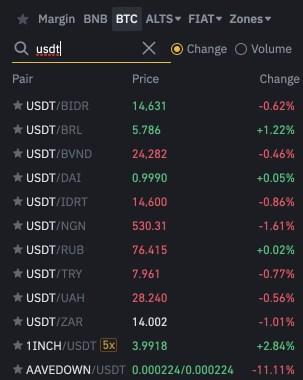 Binance USDT Trading Pairs