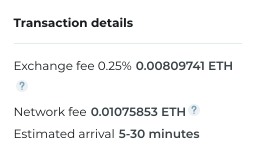Changelly Fees Dashboard