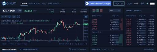 Coinut LTC Trading Platform