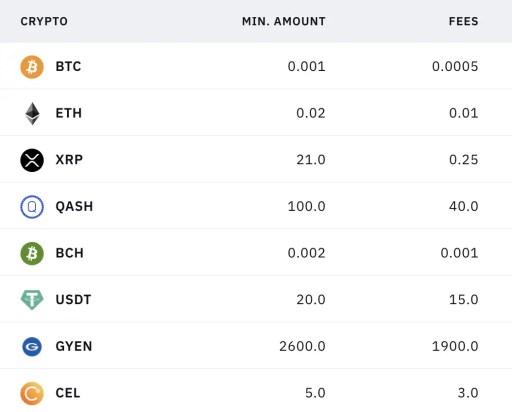 Liquid Sending Crypto Fees