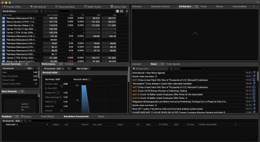 Saxo TraderPRO Platform