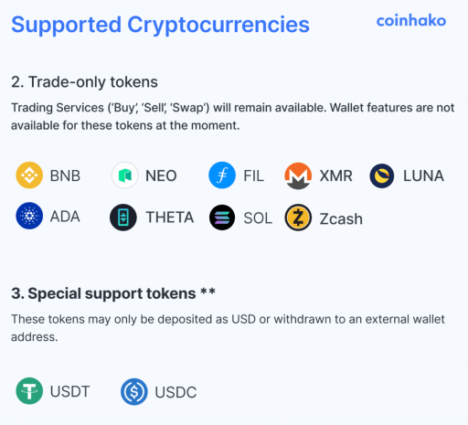 Coinhako Limited Support Tokens April 2021