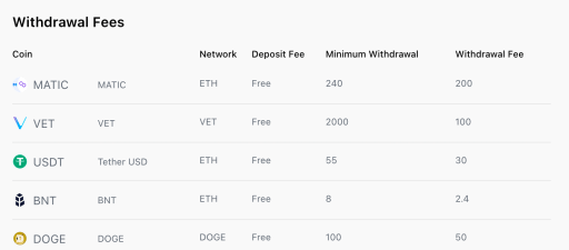Crypto.com Exchange Withdrawal Fees