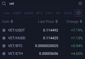 Huobi VET Trading Pairs