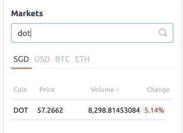 Tokenize DOT SGD Trading Pair