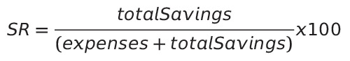 Savings Rate equation