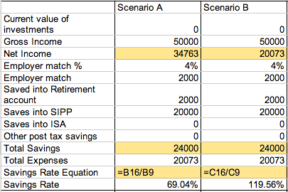 I built a spreadsheet to calculate what it would take to retire.