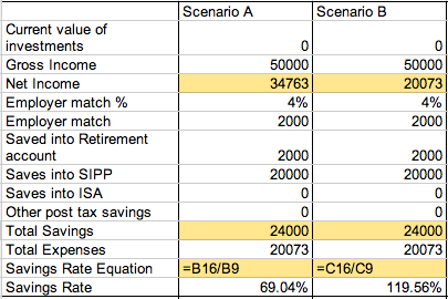 Savings Rate Calculation Scenario B