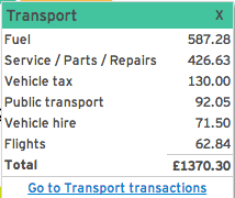 Expenses Report - Transport
