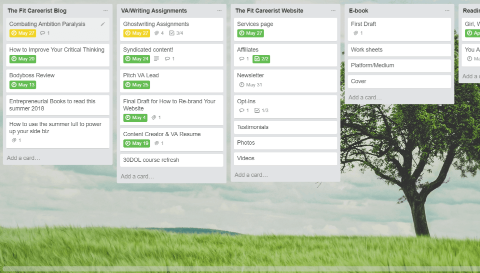 Use Trello to overcome ambition paralysis