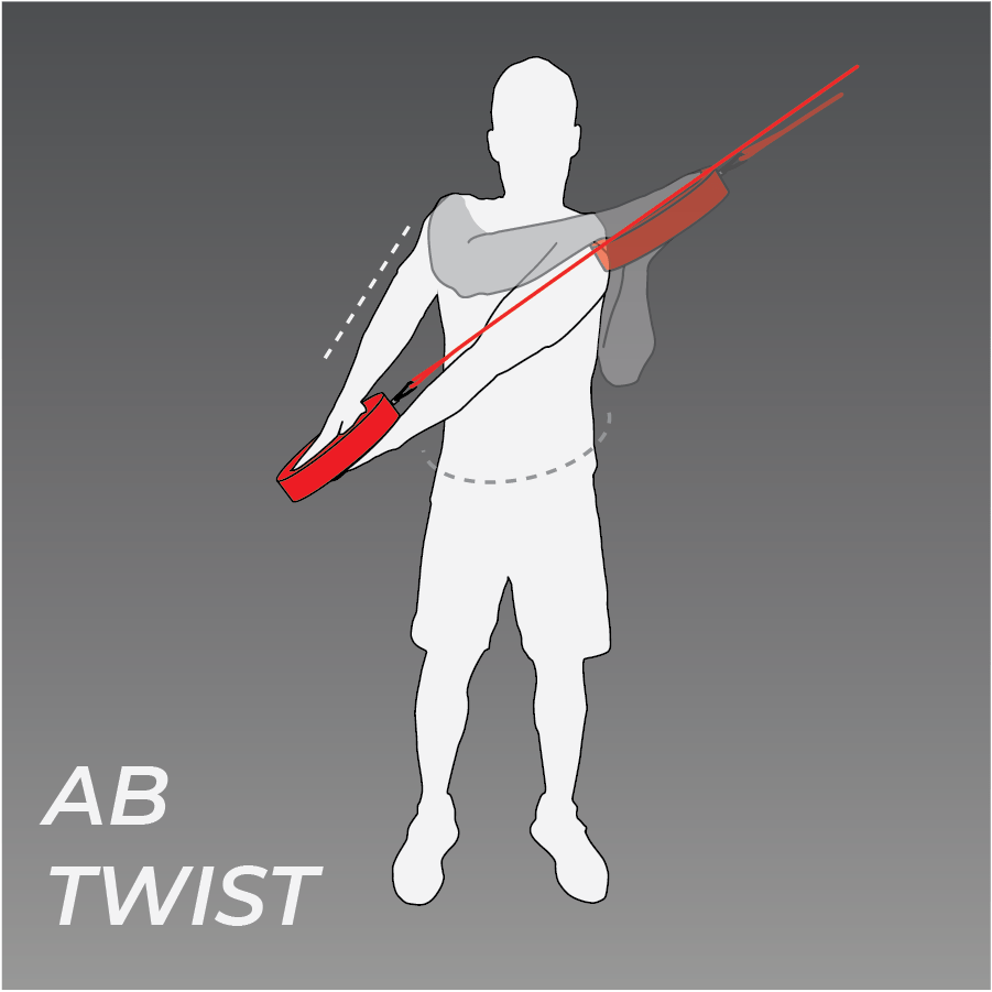 Ab Twist