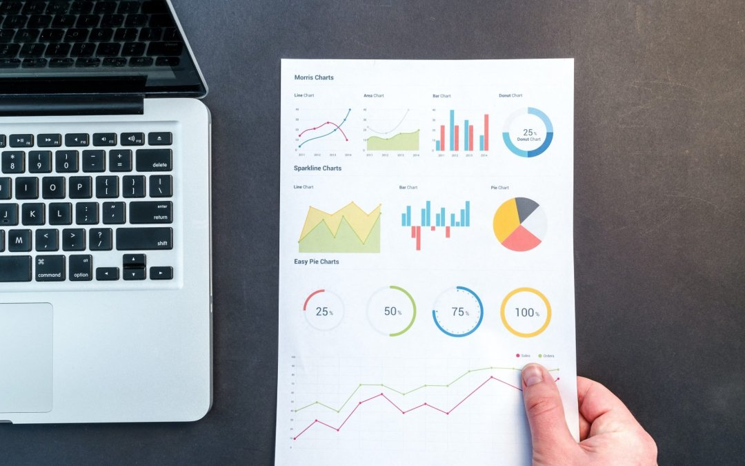 7 Times To Use Analytics In Marketing