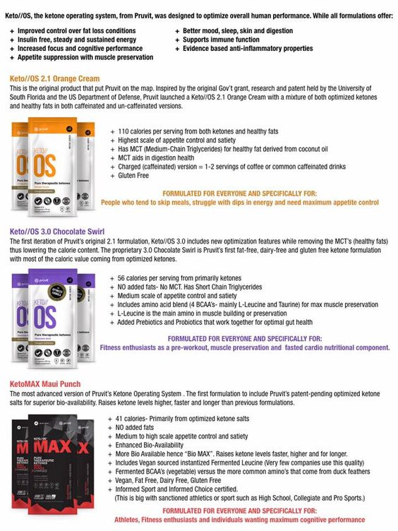 difference in ketones