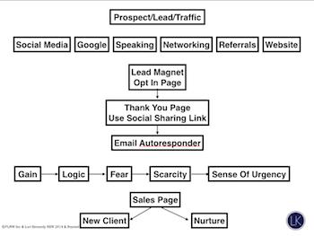 Blog Post Image